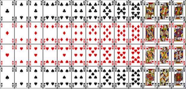 online poker ranking